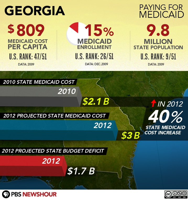 medicaid and medicare. medicaid medicare. mhtanim