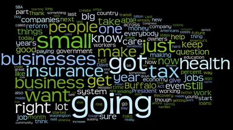 Obama's Buffalo speech as visualized by Wordle