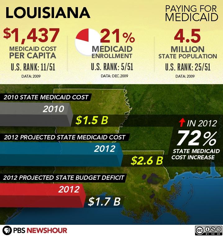 #7 - Louisiana