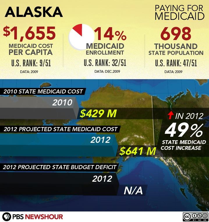 #26 - Alaska
