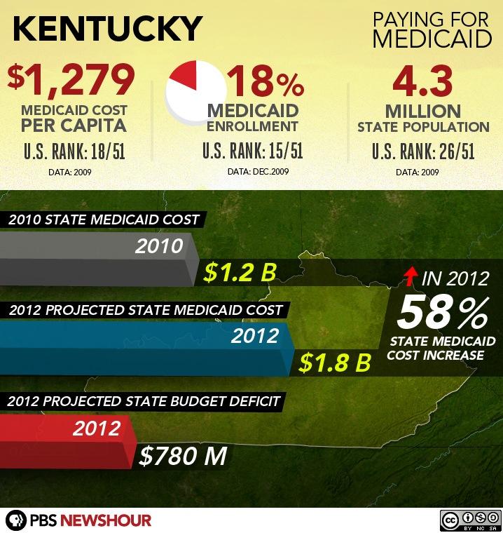 #15 - Kentucky