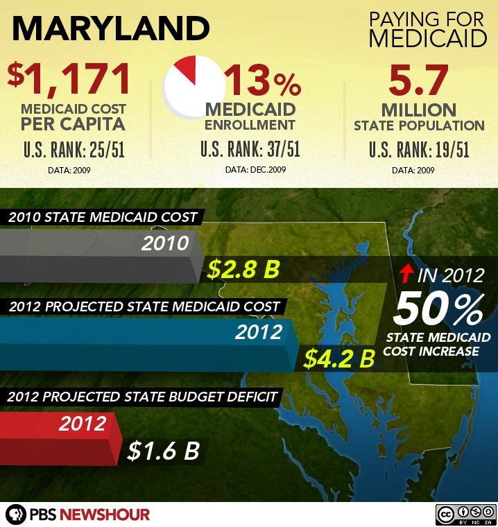 #25 - Maryland