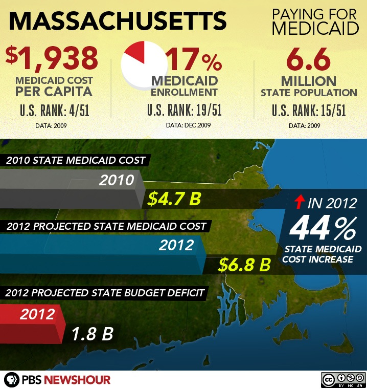 #34 - Massachusetts