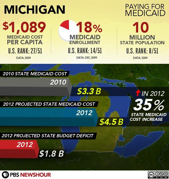 #45 - Michigan