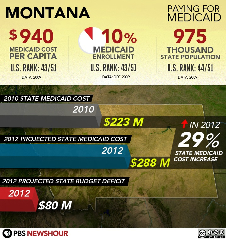#47 - Montana