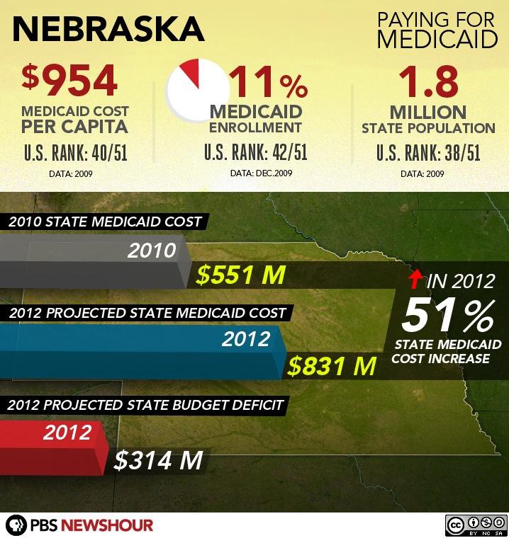 #23 - Nebraska