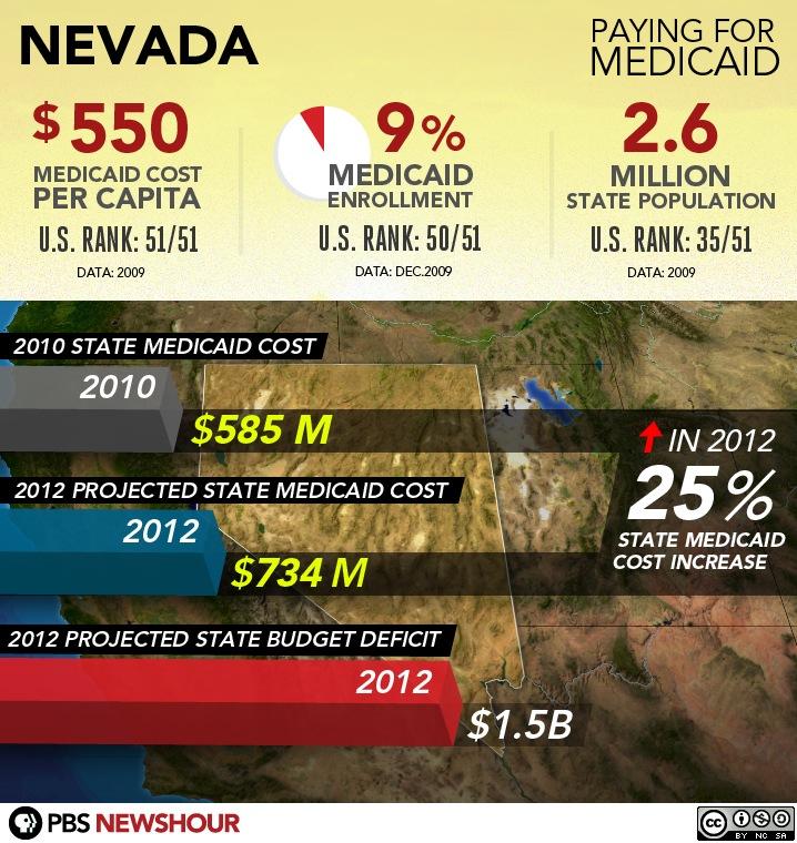 #50 - Nevada