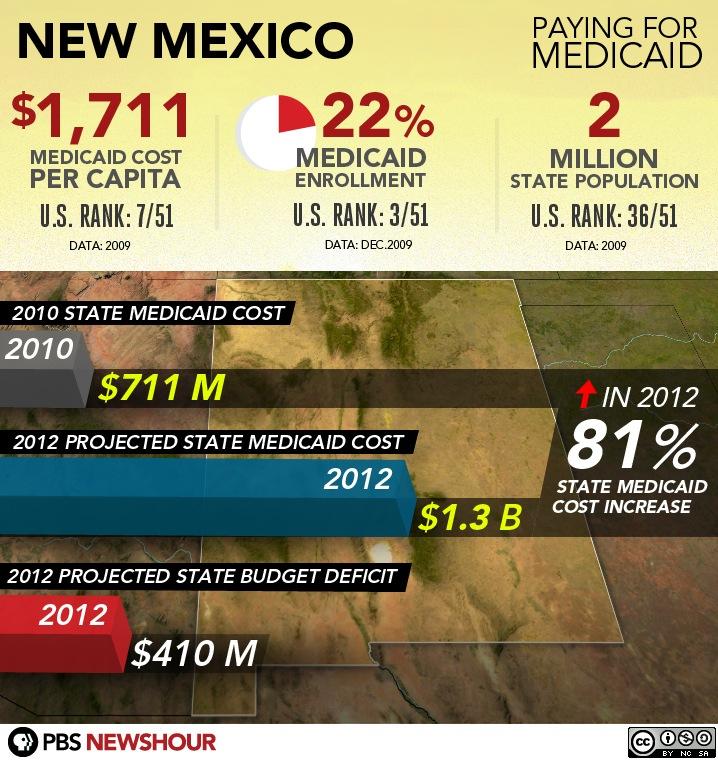 #3 - New Mexico
