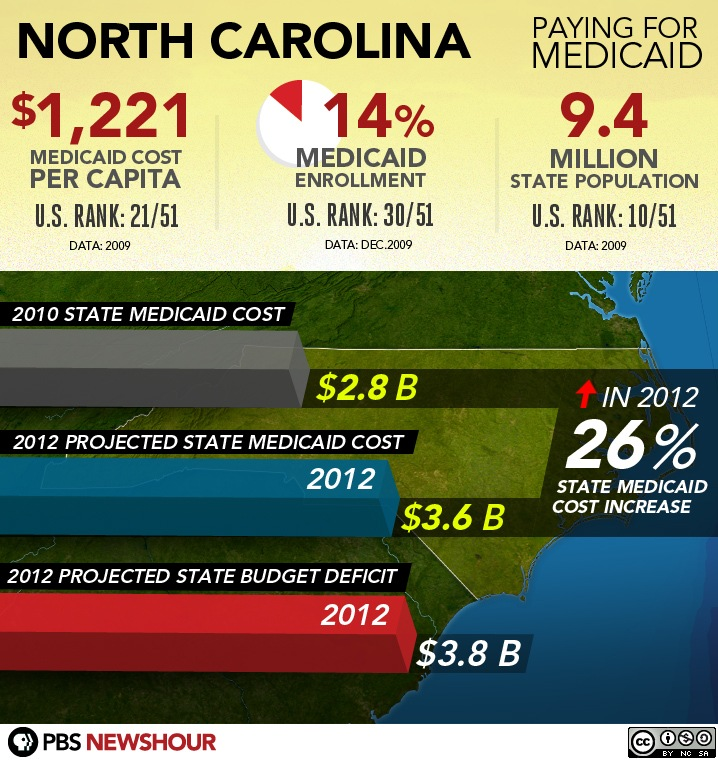 #49 - North Carolina