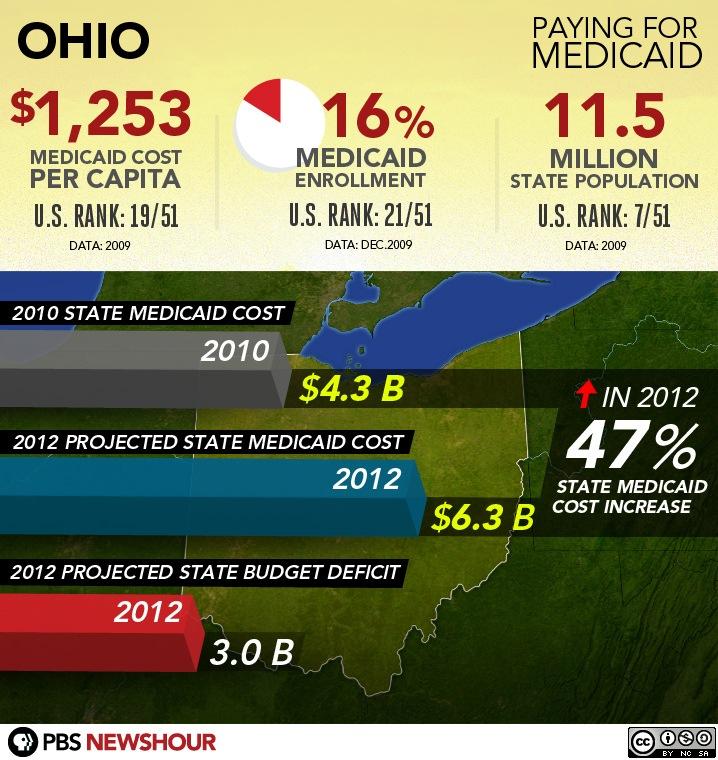 #29 - Ohio