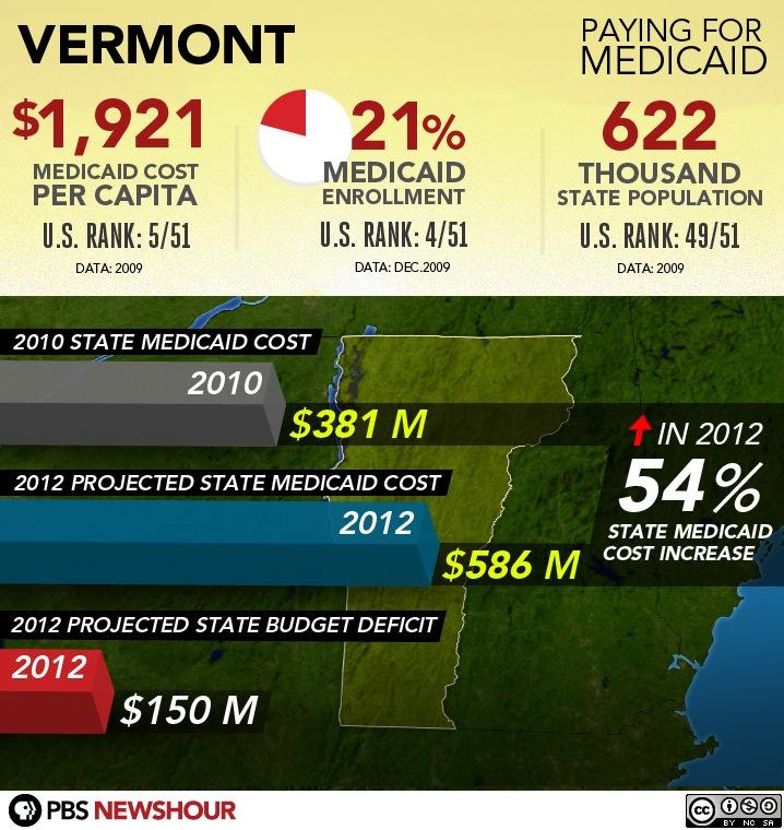 #19 - Vermont