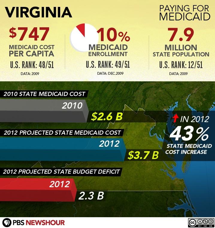 #35 - Virginia