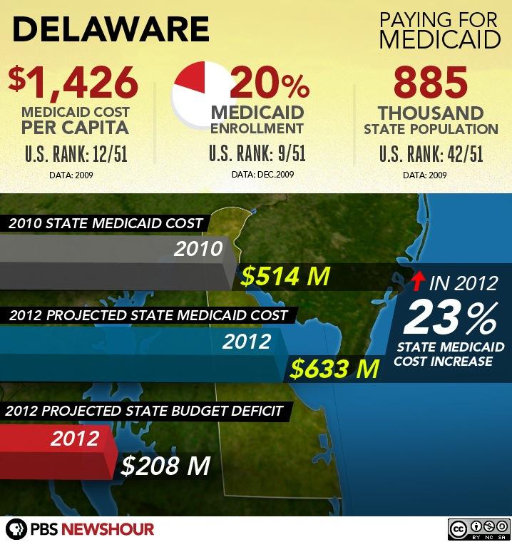 #51 - Delaware