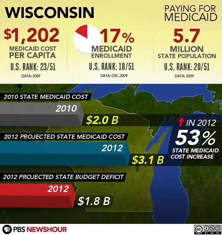 #21 - Wisconsin