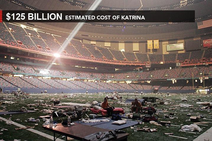 Katrina's Cost
