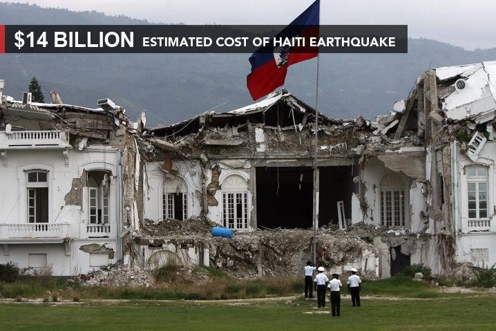Haiti's Devastating Quake