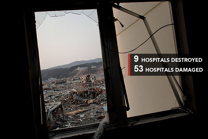 Hospitals Destroyed