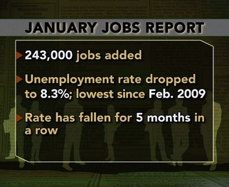 The Labor Department report exceeded economists' hopes, with  243,000 jobs added in January, about 90,000 more than expected.