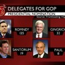 Deconstructing a Republican Hopeful's Road to 1,144 Delegates