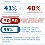 Health Reform By the Numbers