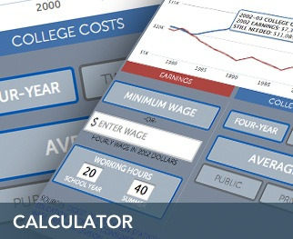 Calculator: Can You Still Work Your Way Through College?