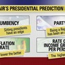 Political Polls, Professors and Election Markets Predict the Presidential Race