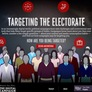 Digital Campaigns May Decide the Election