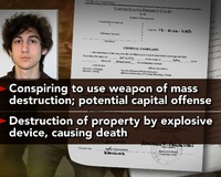 Boston Bombing Suspect Arraigned on Federal Charges While Hospitalized