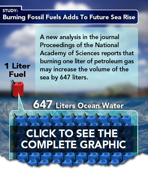 Oceans Rise With Every Liter of Fuel Burned, Study Warns