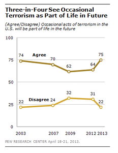 Graphic by Pew Research Center