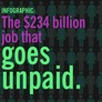 The $234 billion job that goes unpaid